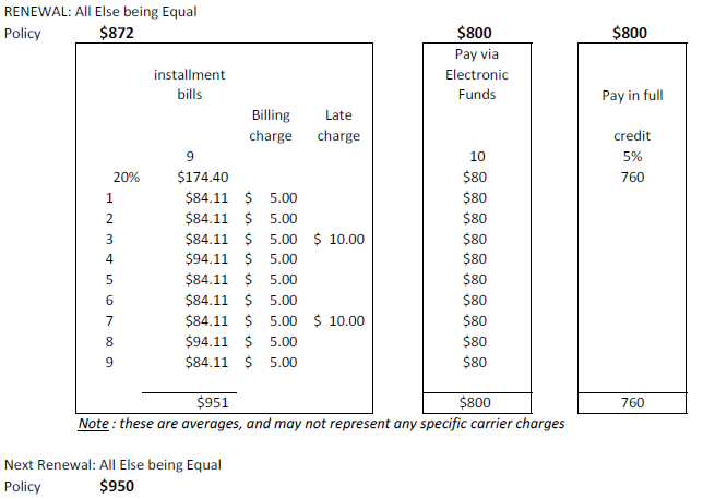 Billing options and payment credits - REN.png