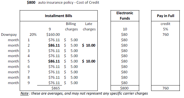Builling options and payment credit-1.png